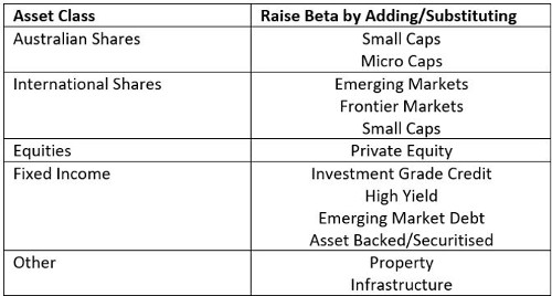MarketFox Investment Commentary – Table One - Investment Innovation Institute