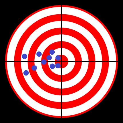 Bullseye Target - Investment Innovation Institute